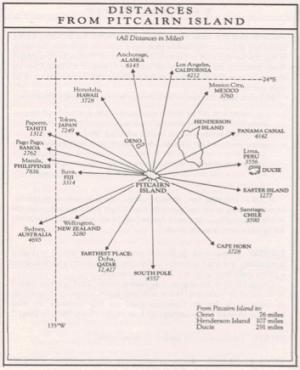Handdrawn map of Pitcairn Island